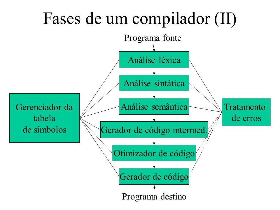Fases de um compilador (II) Análise léxica Programa fonte Programa destino Análise sintática Análise semântica Gerador de código intermed. Otimizador