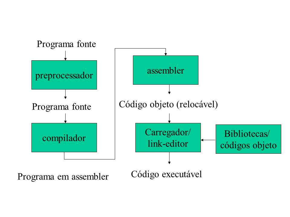 compilador preprocessador assembler Carregador/ link-editor Programa fonte Programa em assembler Código objeto (relocável) Código executável Bibliotec