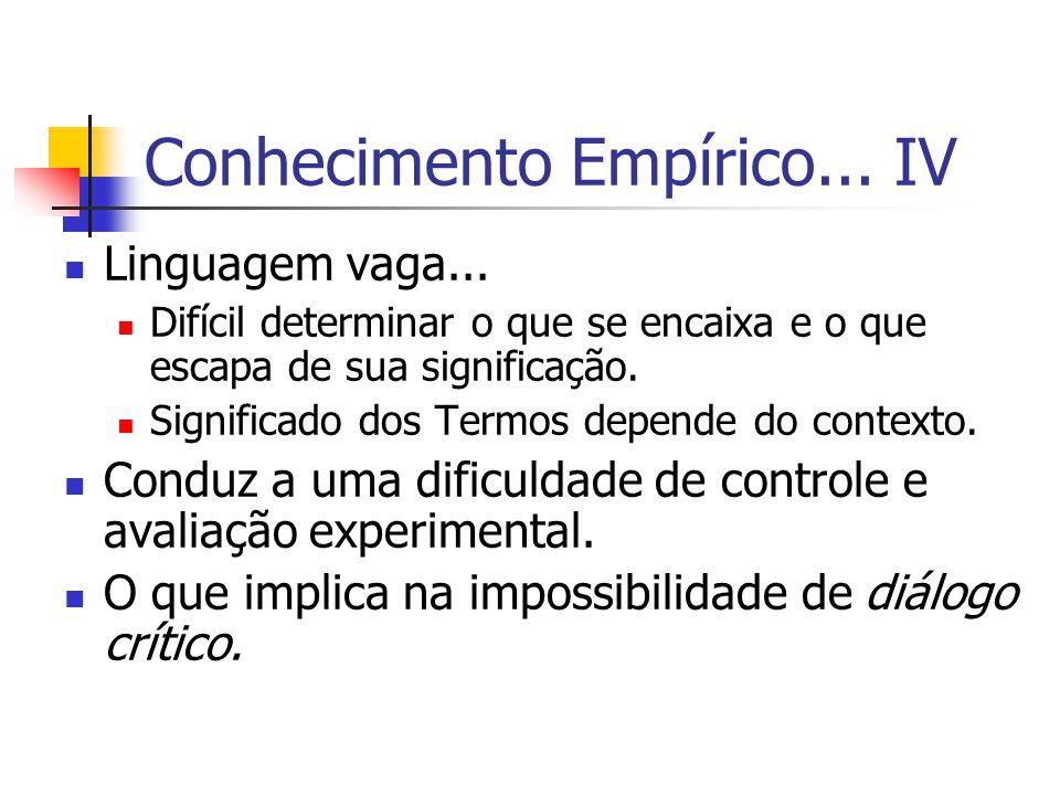 Conhecimento Empírico...IV Linguagem vaga...