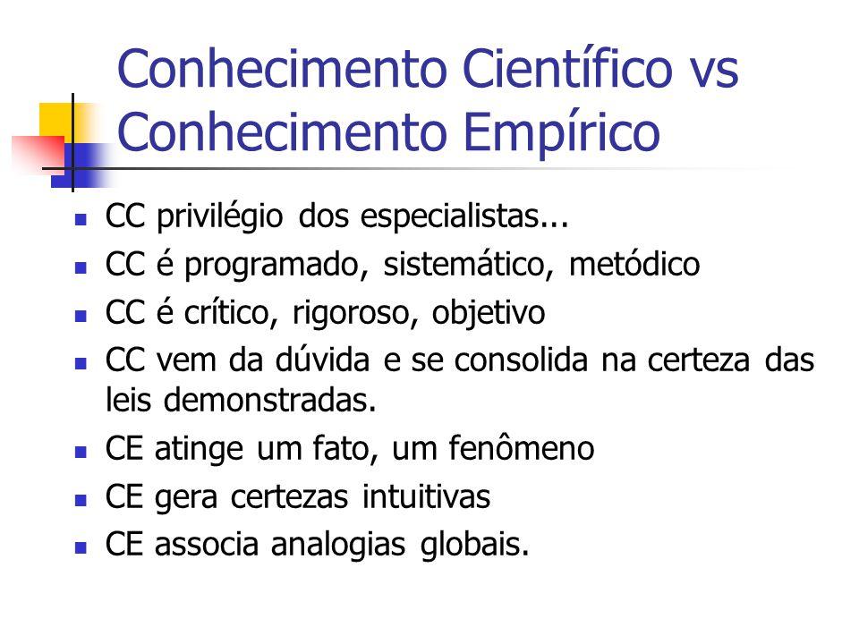 Conhecimento Científico vs Conhecimento Empírico CC privilégio dos especialistas...