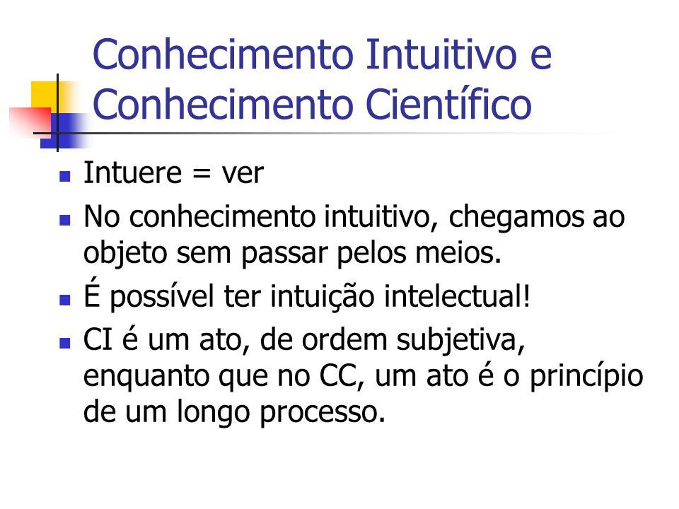 Conhecimento Intuitivo e Conhecimento Científico Intuere = ver No conhecimento intuitivo, chegamos ao objeto sem passar pelos meios.