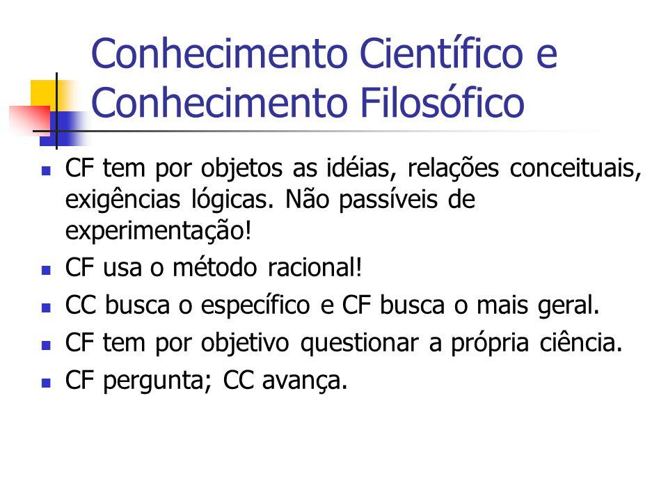 Conhecimento Científico e Conhecimento Filosófico CF tem por objetos as idéias, relações conceituais, exigências lógicas.