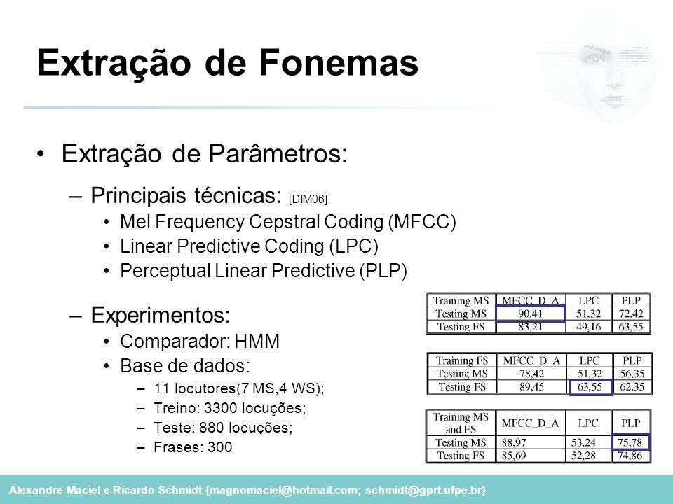 Alexandre Maciel e Ricardo Schmidt {magnomaciel@hotmail.com; schmidt@gprt.ufpe.br} Extração de Fonemas Extração de Parâmetros: –Principais técnicas: [