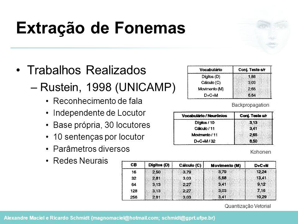 Alexandre Maciel e Ricardo Schmidt {magnomaciel@hotmail.com; schmidt@gprt.ufpe.br} Extração de Fonemas Trabalhos Realizados –Rustein, 1998 (UNICAMP) R