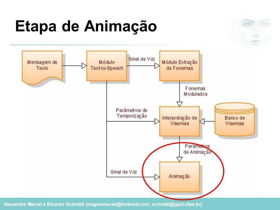 Alexandre Maciel e Ricardo Schmidt {magnomaciel@hotmail.com; schmidt@gprt.ufpe.br} Etapa de Animação