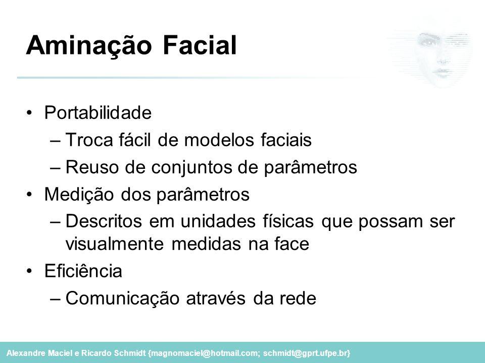 Alexandre Maciel e Ricardo Schmidt {magnomaciel@hotmail.com; schmidt@gprt.ufpe.br} Aminação Facial Portabilidade –Troca fácil de modelos faciais –Reus