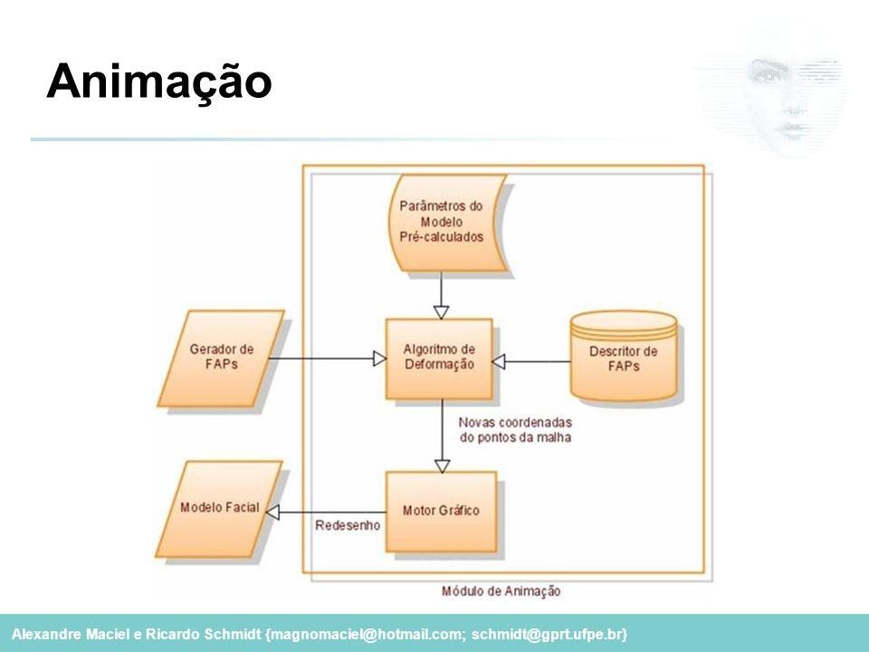 Alexandre Maciel e Ricardo Schmidt {magnomaciel@hotmail.com; schmidt@gprt.ufpe.br} Animação