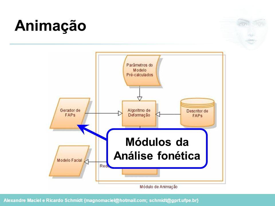Alexandre Maciel e Ricardo Schmidt {magnomaciel@hotmail.com; schmidt@gprt.ufpe.br} Animação Módulos da Análise fonética