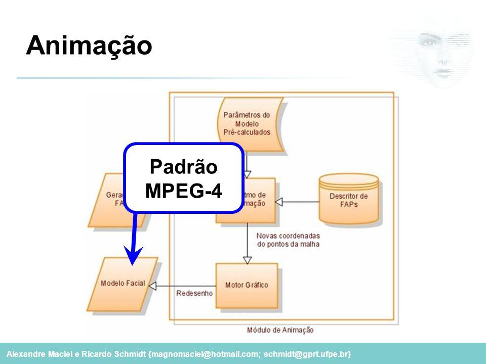 Alexandre Maciel e Ricardo Schmidt {magnomaciel@hotmail.com; schmidt@gprt.ufpe.br} Animação Padrão MPEG-4