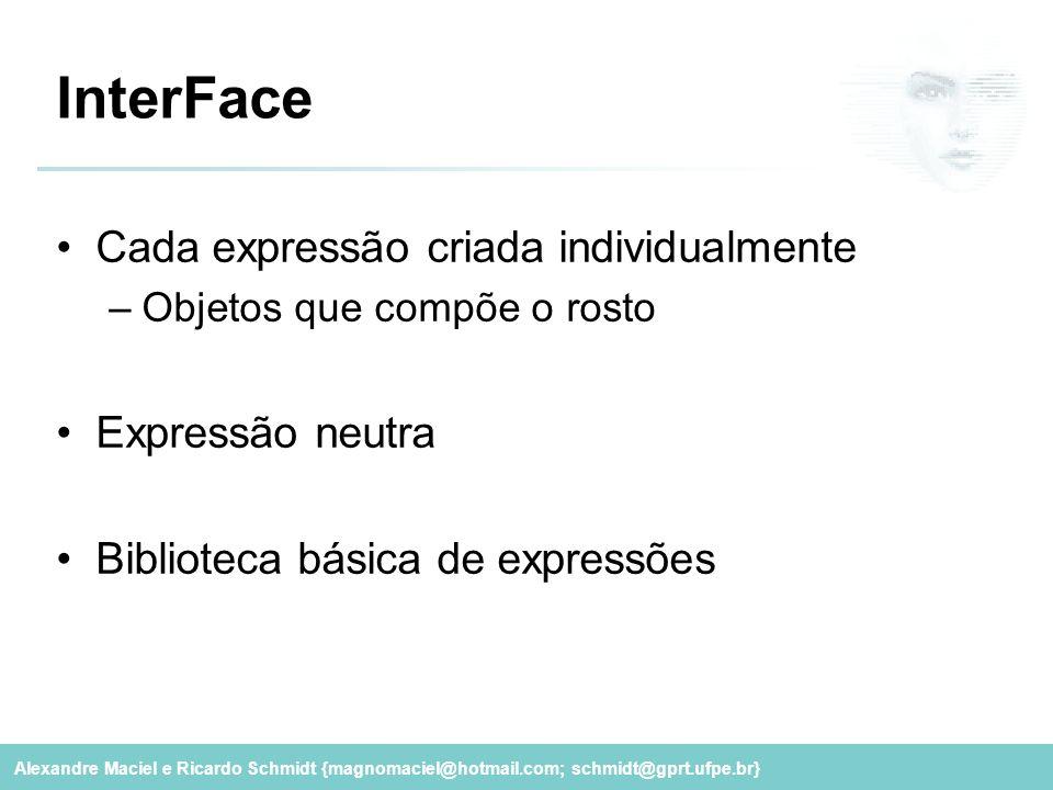 Alexandre Maciel e Ricardo Schmidt {magnomaciel@hotmail.com; schmidt@gprt.ufpe.br} InterFace Cada expressão criada individualmente –Objetos que compõe