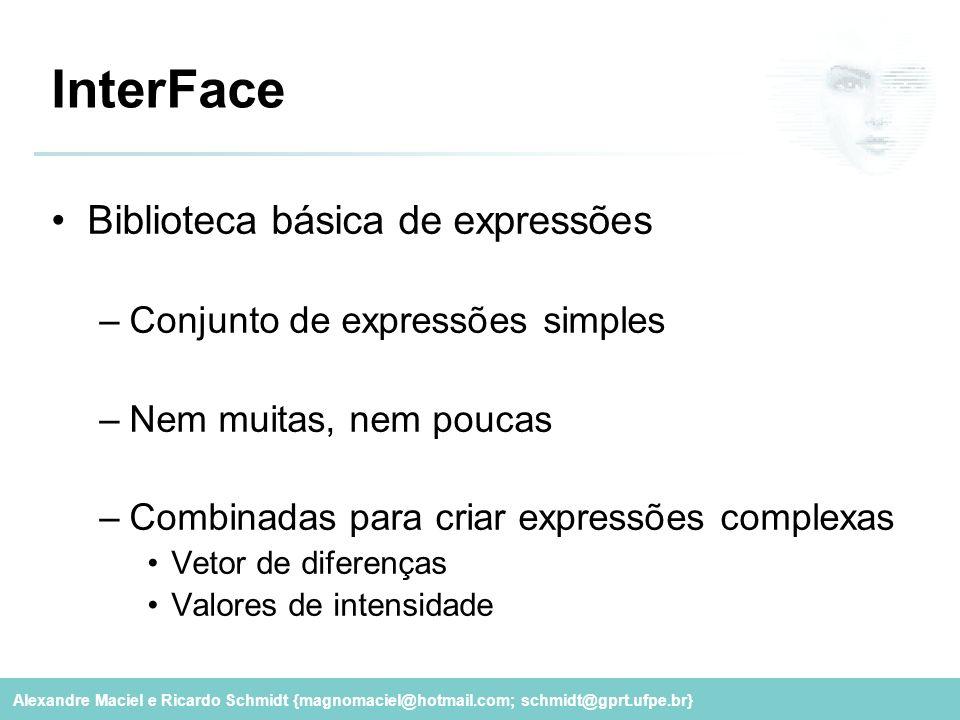 Alexandre Maciel e Ricardo Schmidt {magnomaciel@hotmail.com; schmidt@gprt.ufpe.br} InterFace Biblioteca básica de expressões –Conjunto de expressões s
