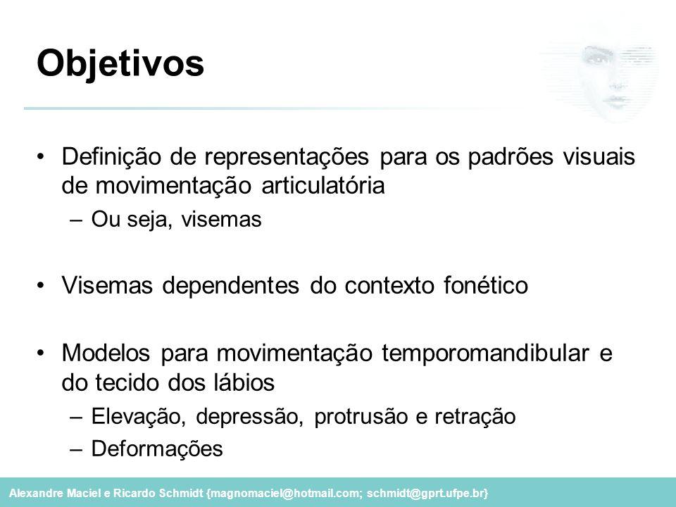 Alexandre Maciel e Ricardo Schmidt {magnomaciel@hotmail.com; schmidt@gprt.ufpe.br} Objetivos Definição de representações para os padrões visuais de mo