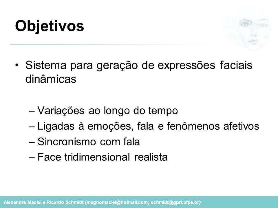 Alexandre Maciel e Ricardo Schmidt {magnomaciel@hotmail.com; schmidt@gprt.ufpe.br} Objetivos Sistema para geração de expressões faciais dinâmicas –Var