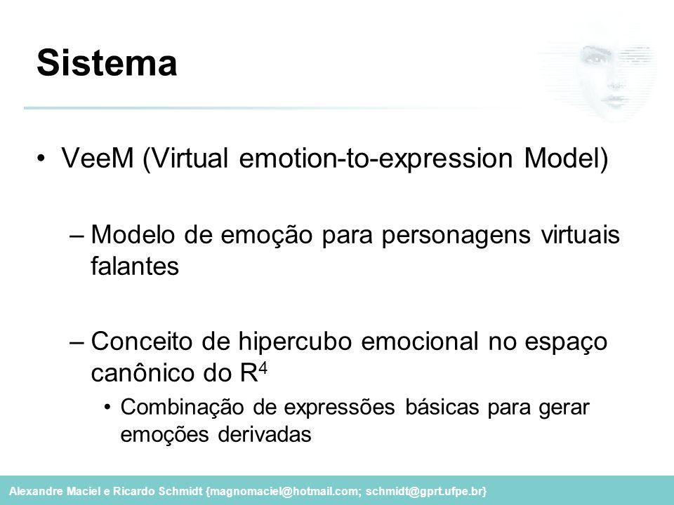 Alexandre Maciel e Ricardo Schmidt {magnomaciel@hotmail.com; schmidt@gprt.ufpe.br} Sistema VeeM (Virtual emotion-to-expression Model) –Modelo de emoçã