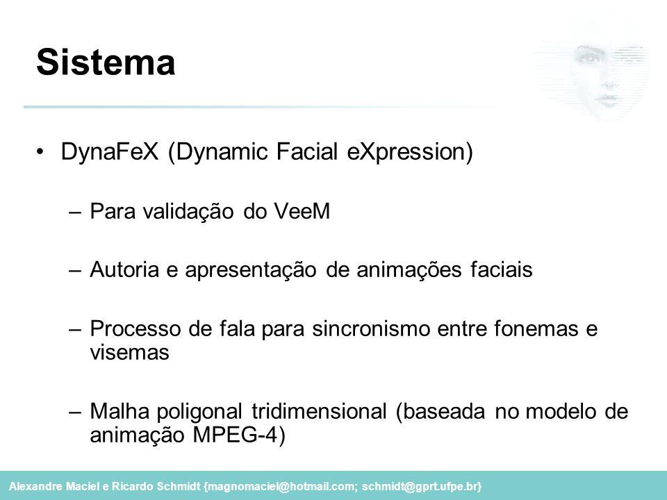 Alexandre Maciel e Ricardo Schmidt {magnomaciel@hotmail.com; schmidt@gprt.ufpe.br} Sistema DynaFeX (Dynamic Facial eXpression) –Para validação do VeeM