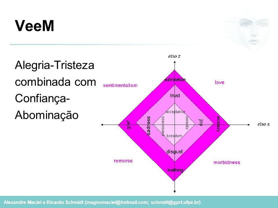 Alexandre Maciel e Ricardo Schmidt {magnomaciel@hotmail.com; schmidt@gprt.ufpe.br} VeeM Alegria-Tristeza combinada com Confiança- Abominação