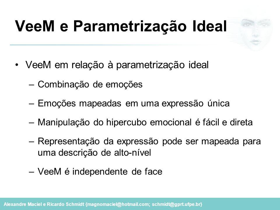 Alexandre Maciel e Ricardo Schmidt {magnomaciel@hotmail.com; schmidt@gprt.ufpe.br} VeeM e Parametrização Ideal VeeM em relação à parametrização ideal