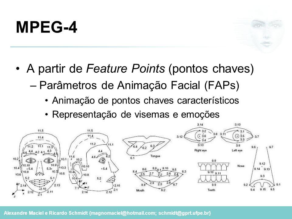 Alexandre Maciel e Ricardo Schmidt {magnomaciel@hotmail.com; schmidt@gprt.ufpe.br} MPEG-4 A partir de Feature Points (pontos chaves) –Parâmetros de An