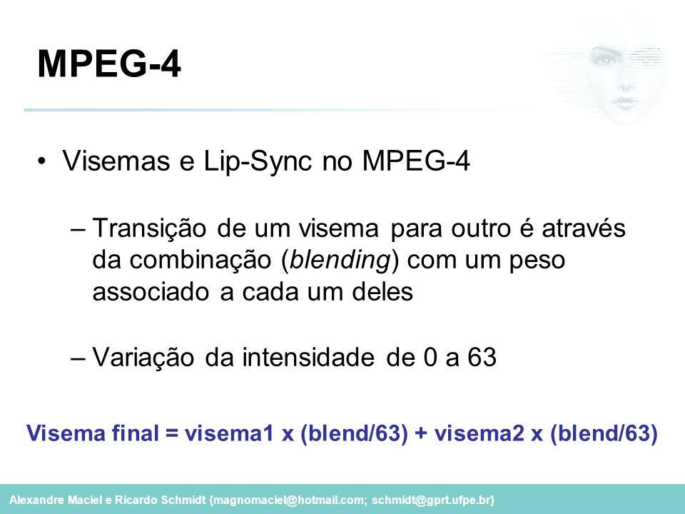 Alexandre Maciel e Ricardo Schmidt {magnomaciel@hotmail.com; schmidt@gprt.ufpe.br} MPEG-4 Visemas e Lip-Sync no MPEG-4 –Transição de um visema para ou