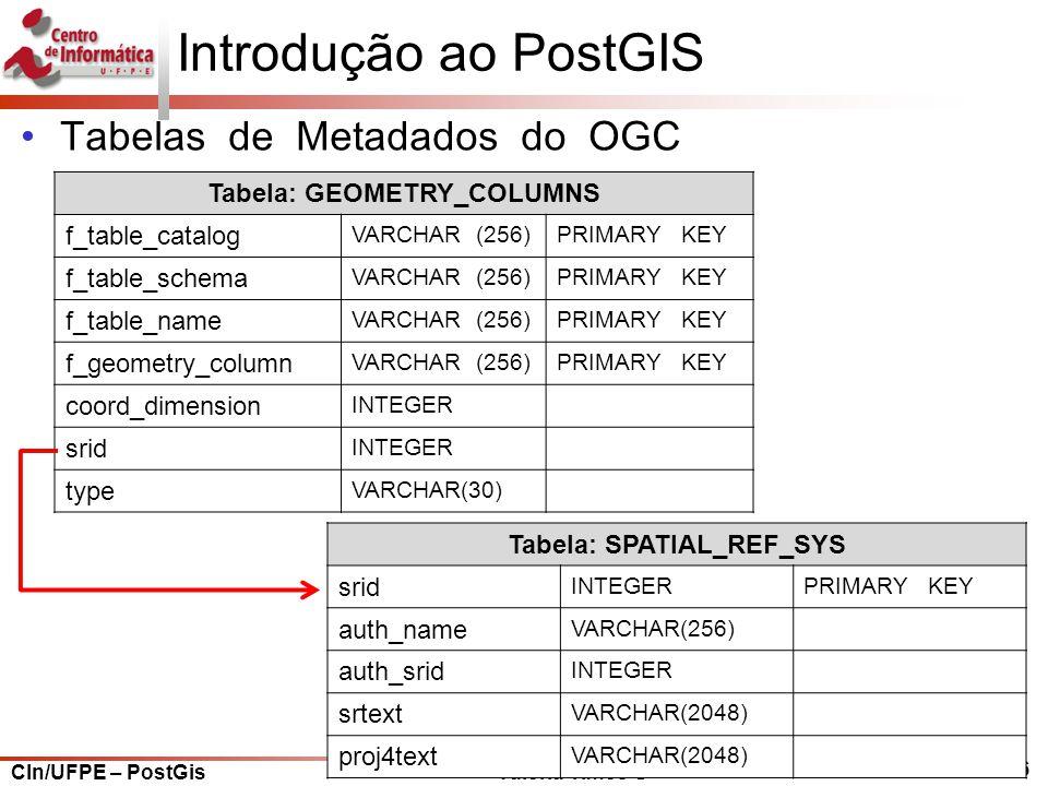 CIn/UFPE – PostGis Valéria Times  16 Introdução ao PostGIS Tabelas de Metadados do OGC Tabela: GEOMETRY_COLUMNS f_table_catalog VARCHAR (256)PRIMARY KEY f_table_schema VARCHAR (256)PRIMARY KEY f_table_name VARCHAR (256)PRIMARY KEY f_geometry_column VARCHAR (256)PRIMARY KEY coord_dimension INTEGER srid INTEGER type VARCHAR(30) Tabela: SPATIAL_REF_SYS srid INTEGERPRIMARY KEY auth_name VARCHAR(256) auth_srid INTEGER srtext VARCHAR(2048) proj4text VARCHAR(2048)