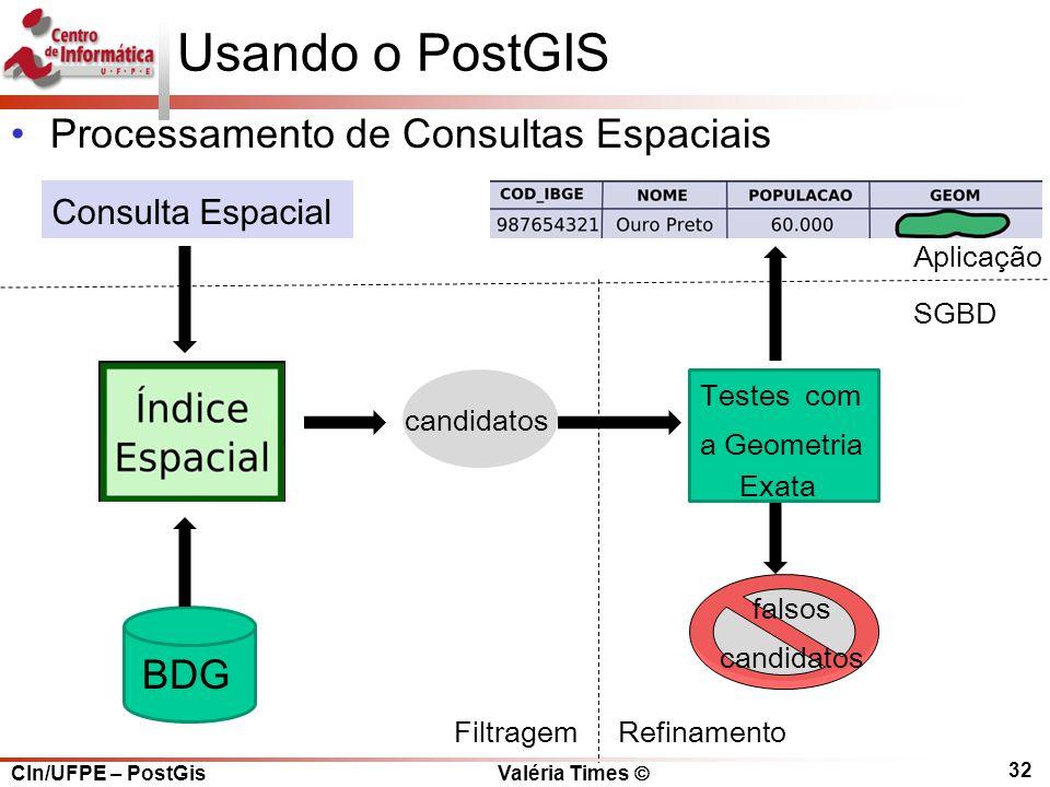 CIn/UFPE – PostGis Valéria Times  32 Usando o PostGIS Processamento de Consultas Espaciais Consulta Espacial BDG candidatos Aplicação SGBD Testes com a Geometria Exata FiltragemRefinamento falsos candidatos