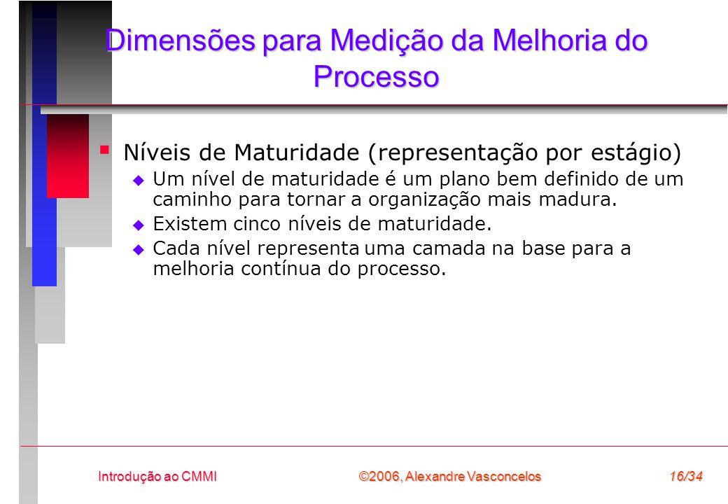 ©2006, Alexandre Vasconcelos Introdução ao CMMI16/34 Dimensões para Medição da Melhoria do Processo  Níveis de Maturidade (representação por estágio)  Um nível de maturidade é um plano bem definido de um caminho para tornar a organização mais madura.