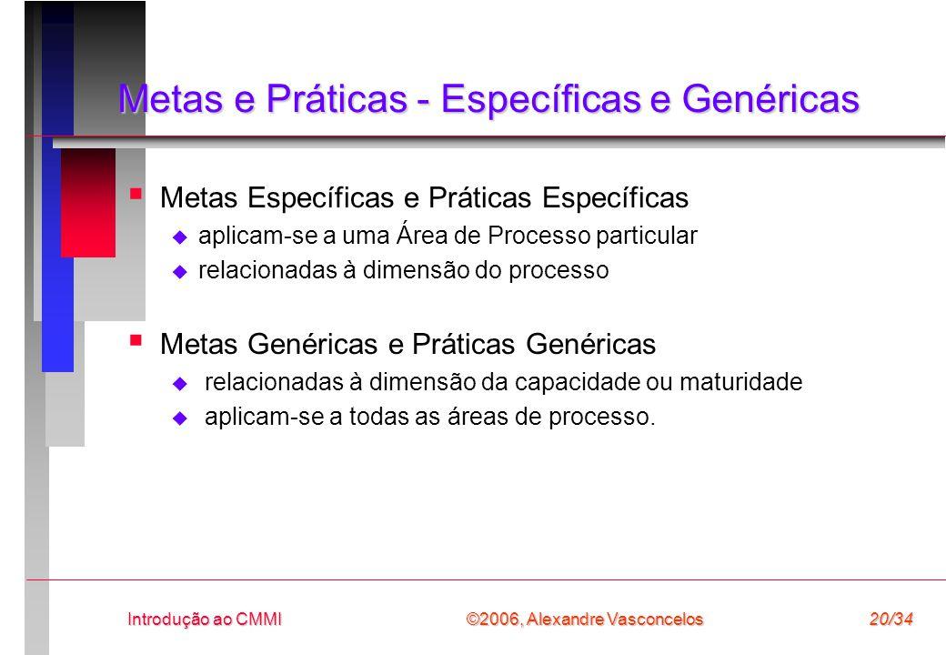 ©2006, Alexandre Vasconcelos Introdução ao CMMI20/34 Metas e Práticas - Específicas e Genéricas  Metas Específicas e Práticas Específicas  aplicam-se a uma Área de Processo particular  relacionadas à dimensão do processo  Metas Genéricas e Práticas Genéricas  relacionadas à dimensão da capacidade ou maturidade  aplicam-se a todas as áreas de processo.