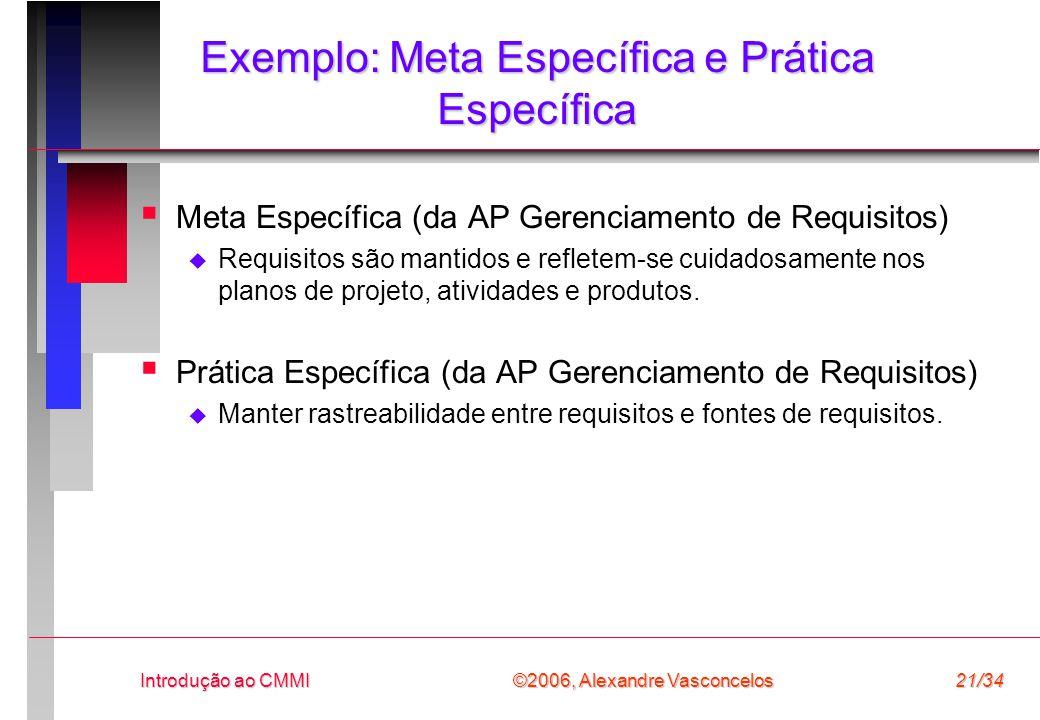 ©2006, Alexandre Vasconcelos Introdução ao CMMI21/34 Exemplo: Meta Específica e Prática Específica  Meta Específica (da AP Gerenciamento de Requisitos)  Requisitos são mantidos e refletem-se cuidadosamente nos planos de projeto, atividades e produtos.