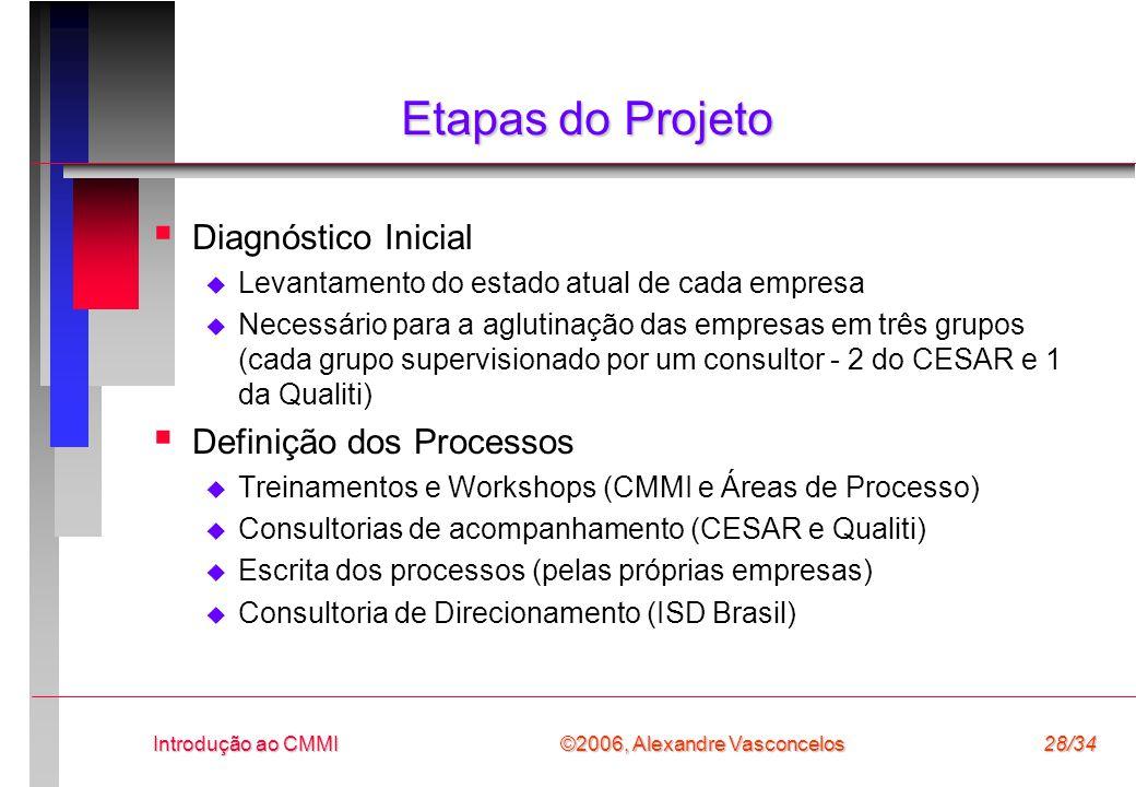 ©2006, Alexandre Vasconcelos Introdução ao CMMI28/34 Etapas do Projeto  Diagnóstico Inicial  Levantamento do estado atual de cada empresa  Necessário para a aglutinação das empresas em três grupos (cada grupo supervisionado por um consultor - 2 do CESAR e 1 da Qualiti)  Definição dos Processos  Treinamentos e Workshops (CMMI e Áreas de Processo)  Consultorias de acompanhamento (CESAR e Qualiti)  Escrita dos processos (pelas próprias empresas)  Consultoria de Direcionamento (ISD Brasil)