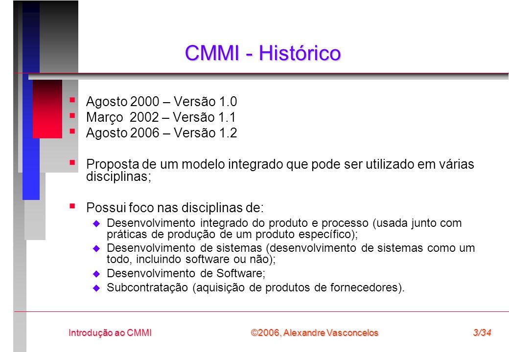 ©2006, Alexandre Vasconcelos Introdução ao CMMI24/34 Nível de Maturidade Área de Processo Metas GenéricasMetas Específicas Compromisso para Executar Habilidade para executar Implementação direta Verificação Características Comuns Práticas Genéricas Práticas Específicas Estrutura do CMMI - Representação por Estágios
