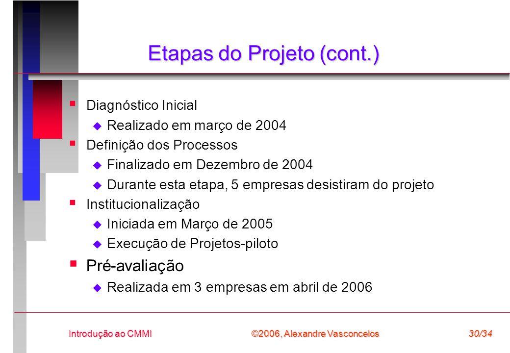 ©2006, Alexandre Vasconcelos Introdução ao CMMI30/34 Etapas do Projeto (cont.)  Diagnóstico Inicial  Realizado em março de 2004  Definição dos Processos  Finalizado em Dezembro de 2004  Durante esta etapa, 5 empresas desistiram do projeto  Institucionalização  Iniciada em Março de 2005  Execução de Projetos-piloto  Pré-avaliação  Realizada em 3 empresas em abril de 2006
