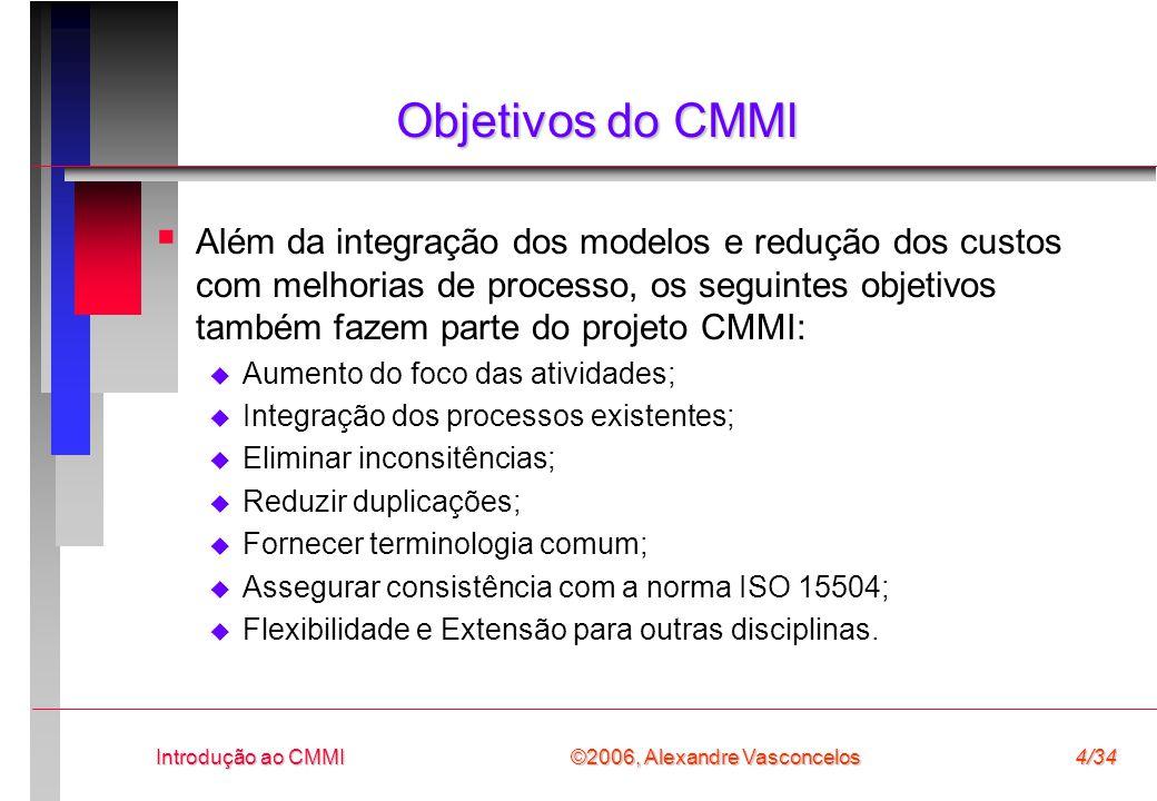 ©2006, Alexandre Vasconcelos Introdução ao CMMI15/34 Dimensões para Medição da Melhoria do Processo 5 Optimizing 4 Quantitatively Managed 3 Defined 2 Managed 1 Performed 0 Incomplete Níveis de Capacidade
