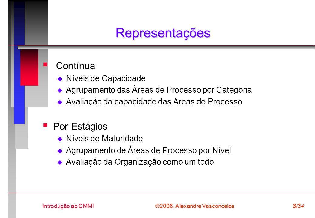 ©2006, Alexandre Vasconcelos Introdução ao CMMI8/34 Representações  Contínua  Níveis de Capacidade  Agrupamento das Áreas de Processo por Categoria  Avaliação da capacidade das Areas de Processo  Por Estágios  Níveis de Maturidade  Agrupamento de Áreas de Processo por Nível  Avaliação da Organização como um todo