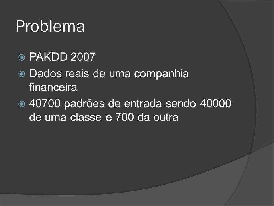 Problema  PAKDD 2007  Dados reais de uma companhia financeira  40700 padrões de entrada sendo 40000 de uma classe e 700 da outra