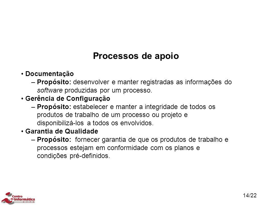14/22 Documentação – Propósito: desenvolver e manter registradas as informações do software produzidas por um processo. Gerência de Configuração – Pro