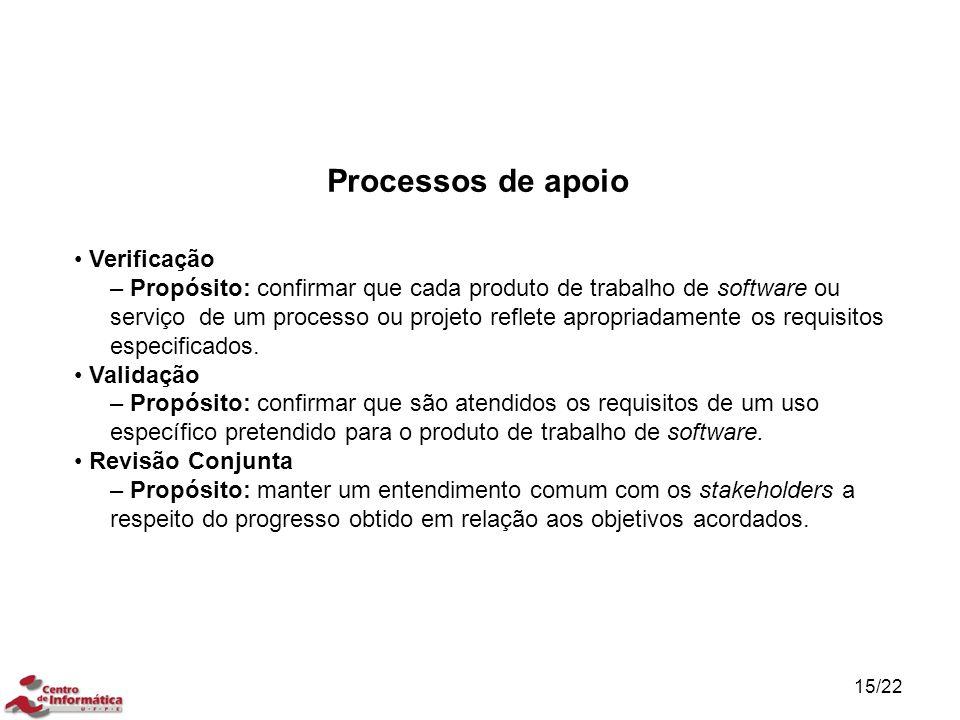 15/22 Processos de apoio Verificação – Propósito: confirmar que cada produto de trabalho de software ou serviço de um processo ou projeto reflete apro