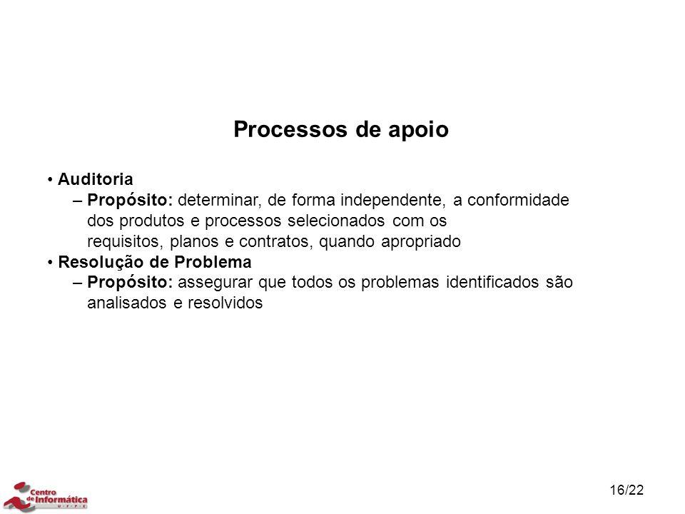 16/22 Auditoria – Propósito: determinar, de forma independente, a conformidade dos produtos e processos selecionados com os requisitos, planos e contr