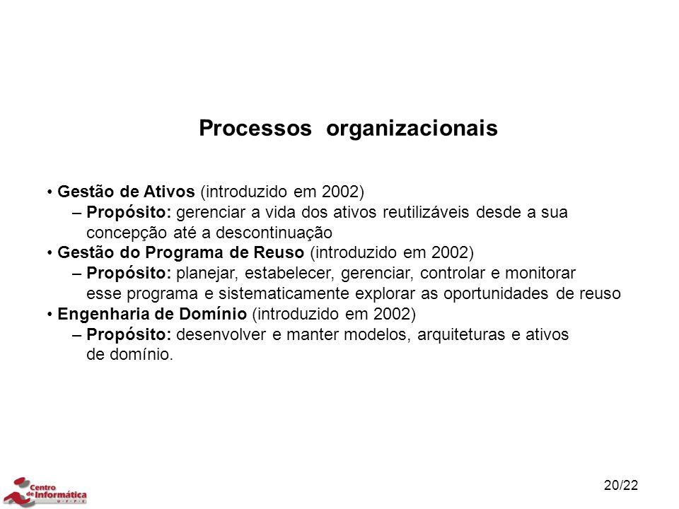 20/22 Gestão de Ativos (introduzido em 2002) – Propósito: gerenciar a vida dos ativos reutilizáveis desde a sua concepção até a descontinuação Gestão