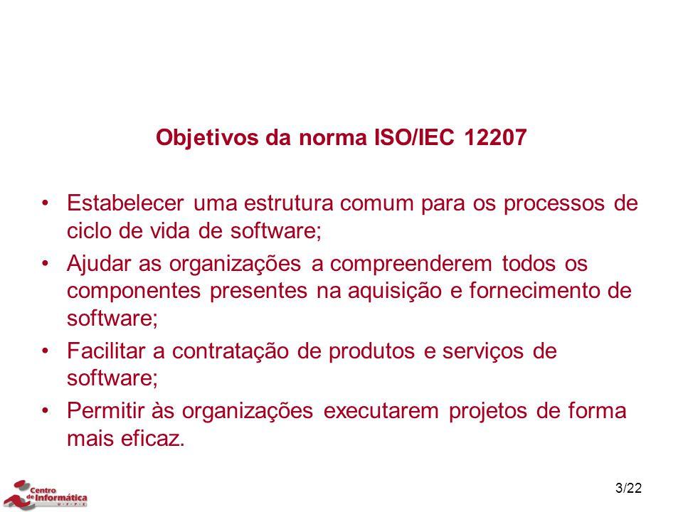 3/22 Objetivos da norma ISO/IEC 12207 Estabelecer uma estrutura comum para os processos de ciclo de vida de software; Ajudar as organizações a compree