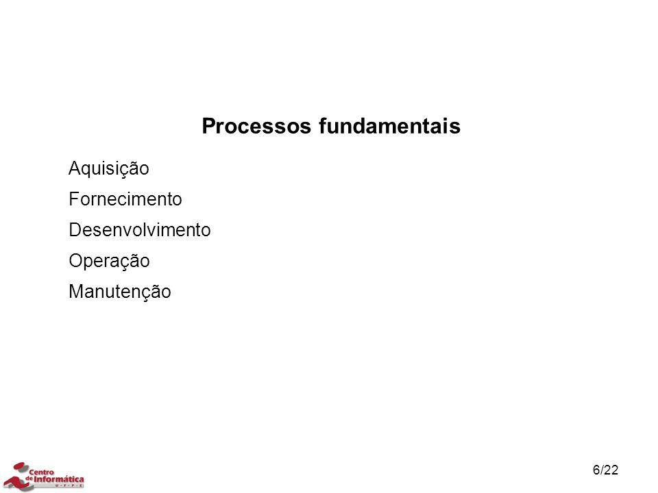 6/22 Processos fundamentais Aquisição Fornecimento Desenvolvimento Operação Manutenção