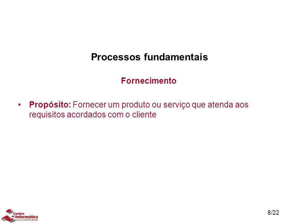 9/22 Desenvolvimento Propósito: Transformar um conjunto de requisitos em um produto de software ou um sistema baseado em software que atenda às necessidades expressas pelo cliente Processos fundamentais