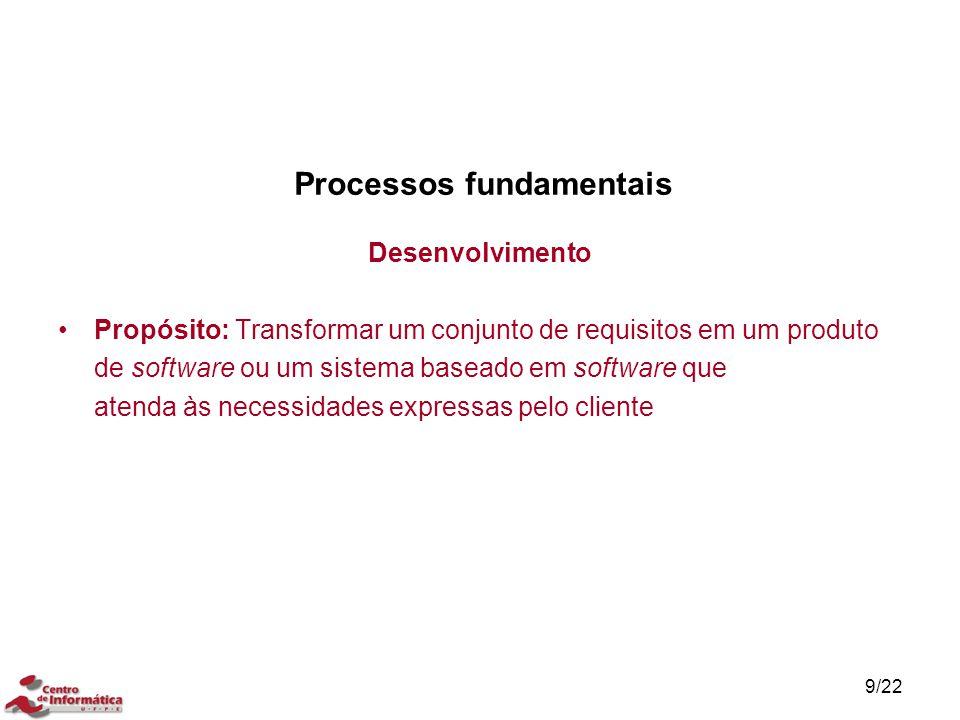 10/22 Atividades do Processo de Desenvolvimento Implementação; Levantamento de requisitos; Análise dos requisitos do sistema; Projeto da arquitetura do sistema; Análise dos requisitos do software; Projeto da arquitetura do software; Projeto detalhado do software; Codificação e testes do software; Integração do software; Teste de qualificação do software; Integração do sistema; Teste de qualificação do sistema; Instalação do software; Teste e aprovação do software
