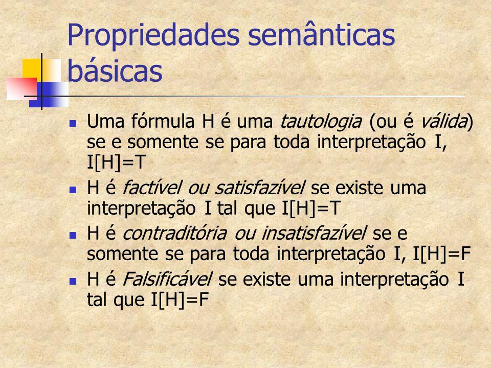 Propriedades semânticas básicas Uma fórmula H é uma tautologia (ou é válida) se e somente se para toda interpretação I, I[H]=T H é factível ou satisfa
