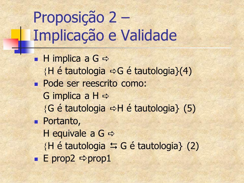 Proposição 2 – Implicação e Validade H implica a G   H é tautologia  G é tautologia}(4) Pode ser reescrito como: G implica a H   G é tautologia 