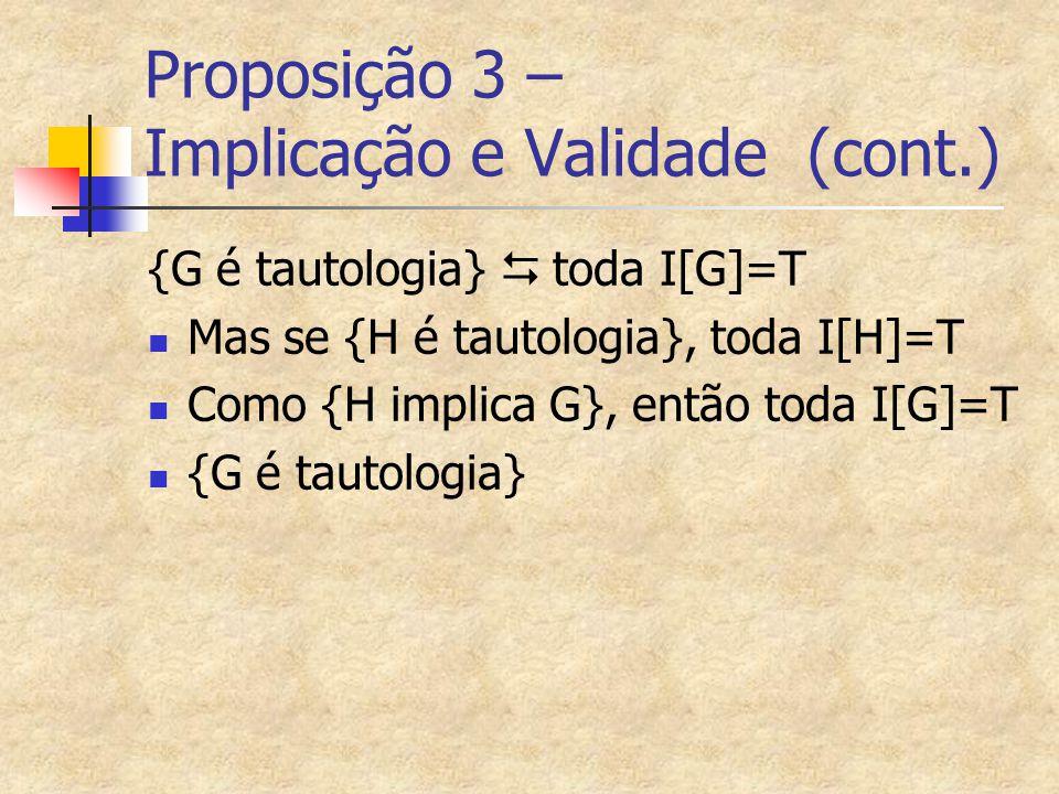 Proposição 3 – Implicação e Validade (cont.) {G é tautologia}   toda I[G]=T Mas se {H é tautologia}, toda I[H]=T Como {H implica G}, então toda I[G]