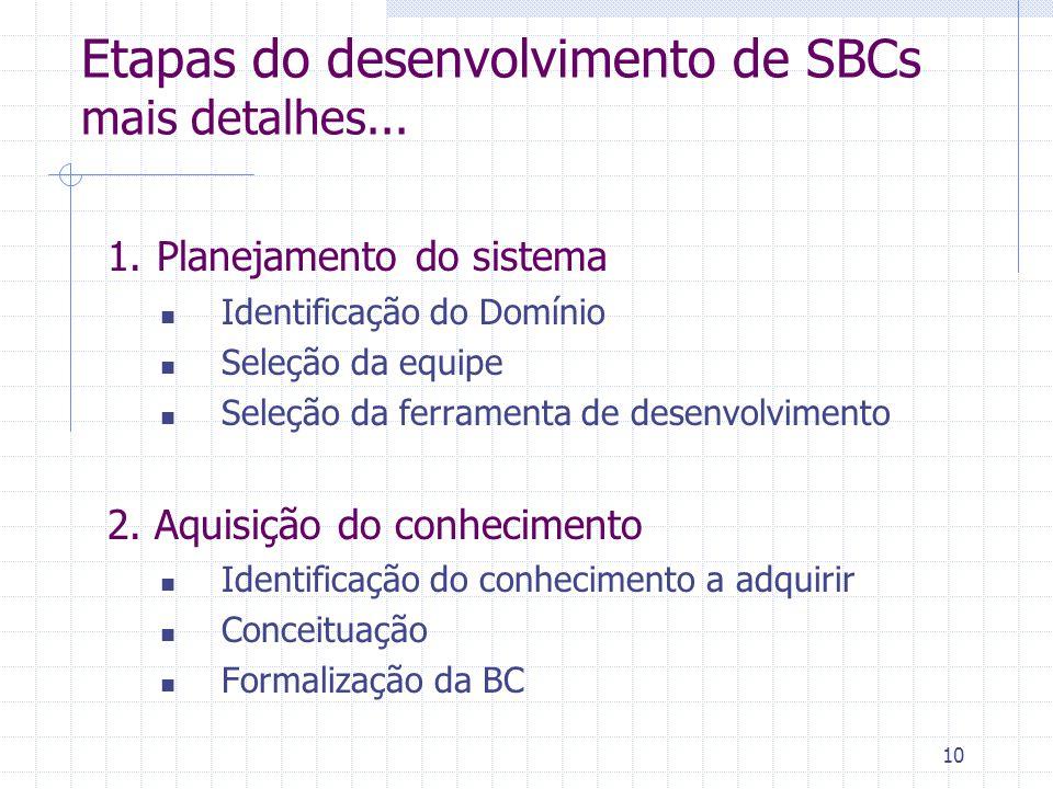 10 Etapas do desenvolvimento de SBCs mais detalhes... 1. Planejamento do sistema Identificação do Domínio Seleção da equipe Seleção da ferramenta de d