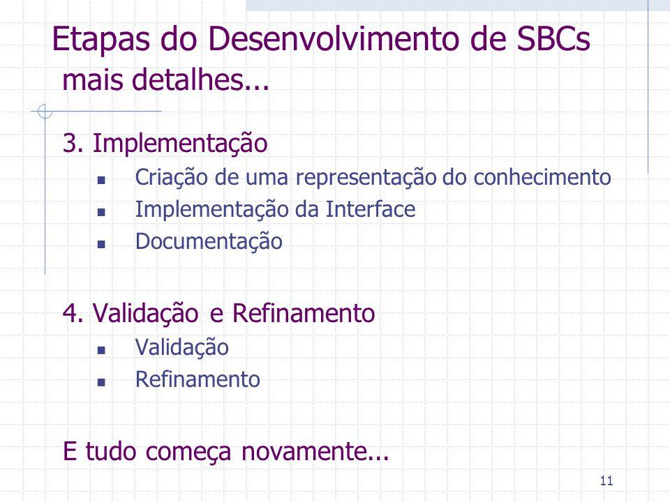 11 Etapas do Desenvolvimento de SBCs mais detalhes... 3. Implementação Criação de uma representação do conhecimento Implementação da Interface Documen