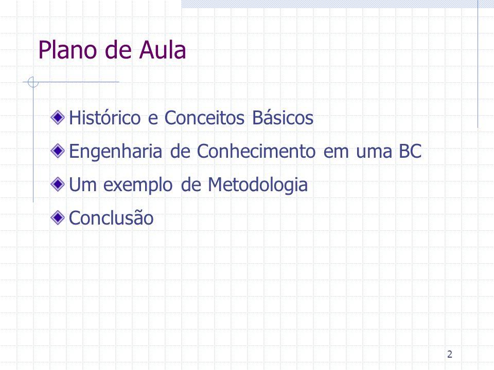 43 Métodos de Aquisição Semi-automática Baseado em ferramentas de Ajuda ao especialista  grid repertory analysis Ajuda ao engenheiro de conhecimento  Editores de texto, documentadores, etc.