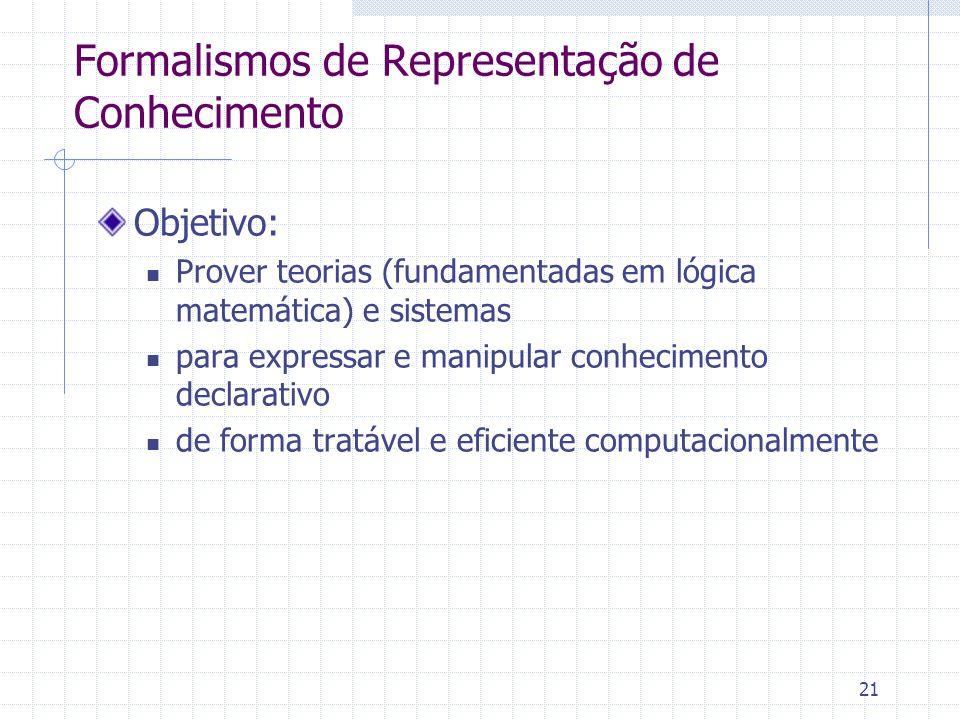 21 Formalismos de Representação de Conhecimento Objetivo: Prover teorias (fundamentadas em lógica matemática) e sistemas para expressar e manipular co