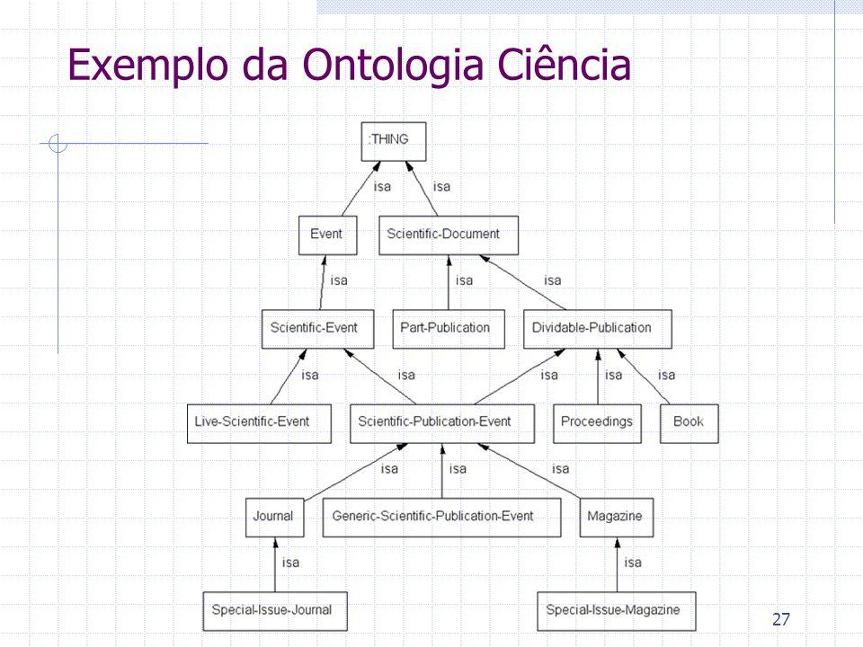 27 Exemplo da Ontologia Ciência